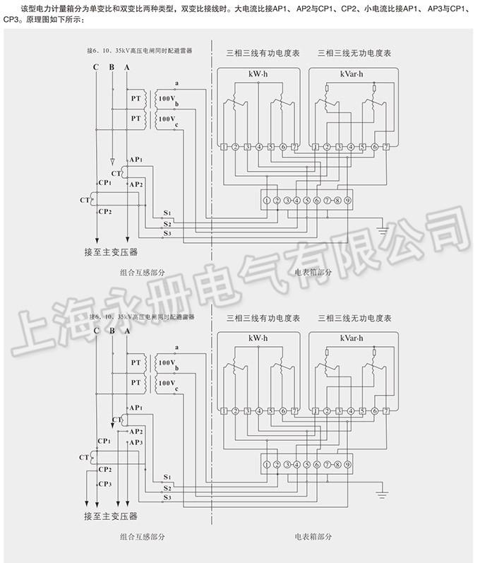 首页 产品中心  适用于额定频率50hz,额定电压6,10,35kv的三相交流